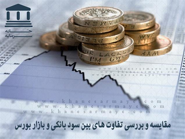 سرمایه گذاری در بانک
