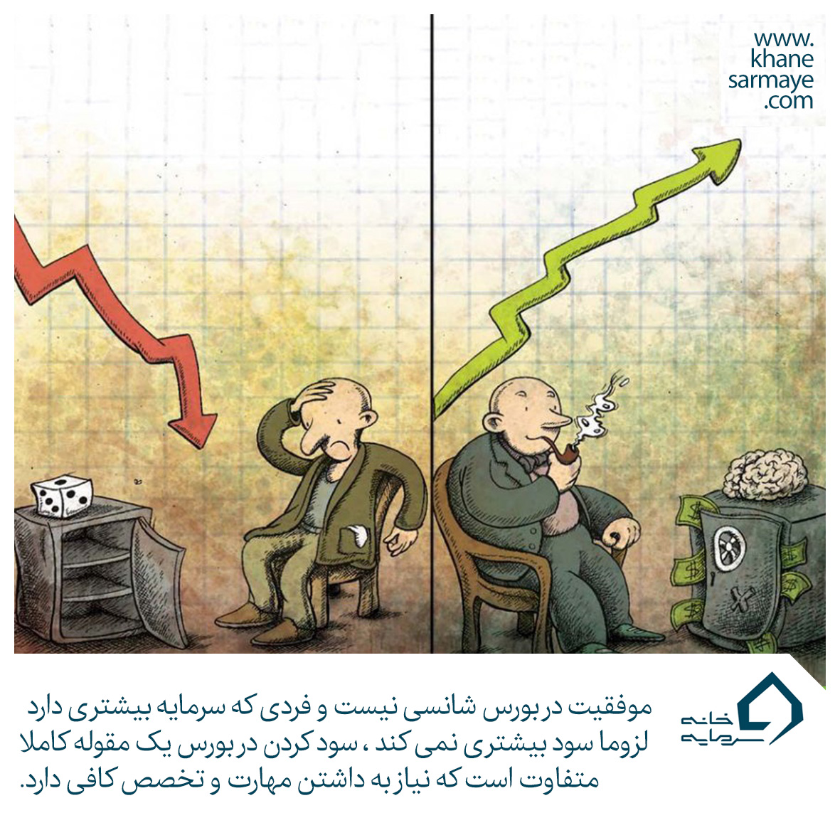 حداقل سرمایه گذاری در بورس و خرید سهام