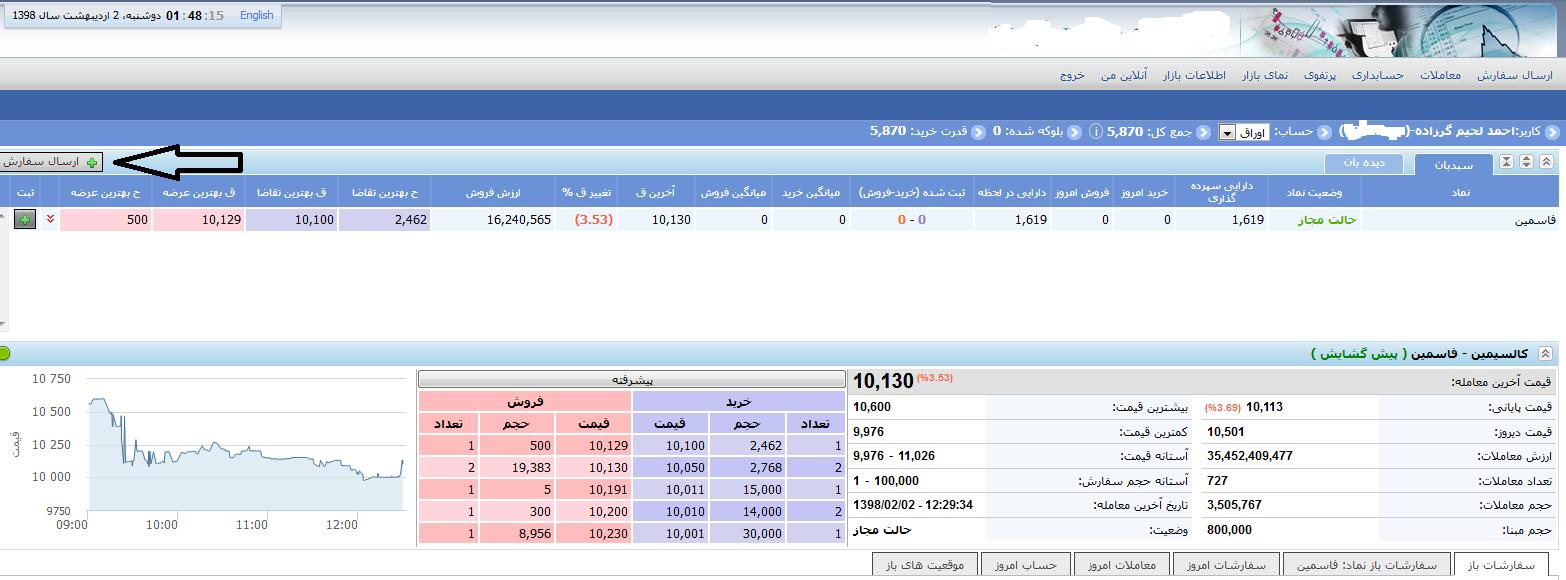 معاملات آنلاین در بورس سهام