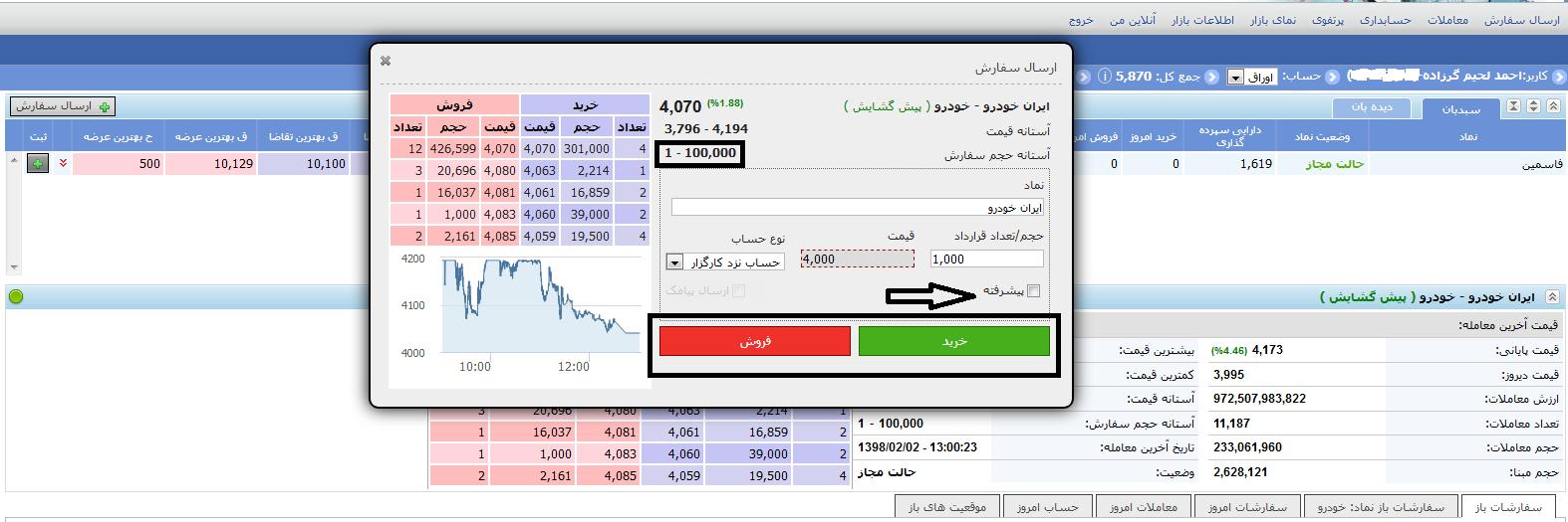 معاملات آنلاین در بورس ایران