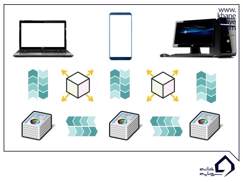 فناوری بلاک چین