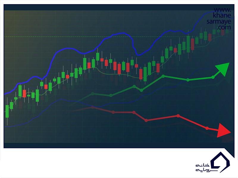 تفاوت قیمت اسمی و ارزش بازاری سهم