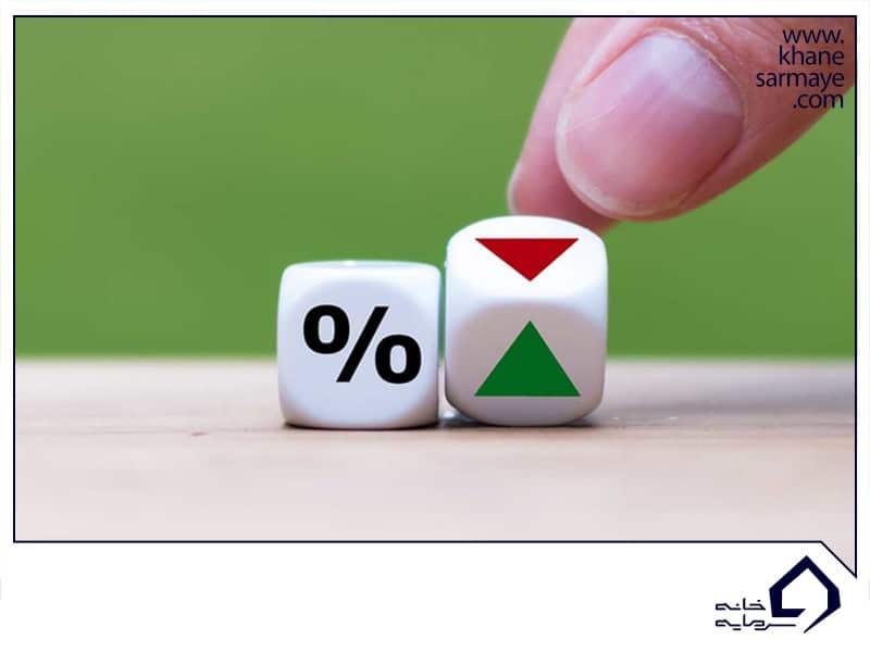 نرخ بهره چیست؟