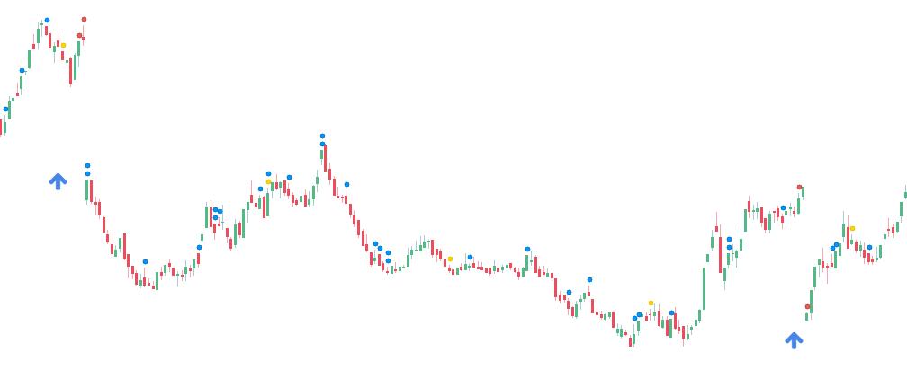 تفاوت نمودار تعدیل شده با تعدیل نشده