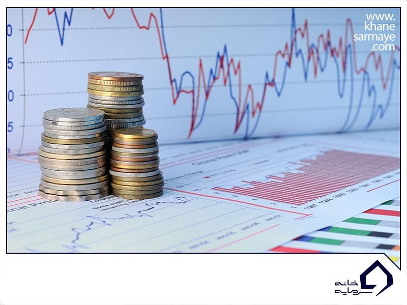 ارزشگذاری سهام به روش ارزش جایگزینی